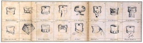 Plate B, The Art of Tying the Cravat