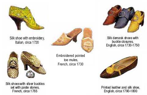 Types Of Leather Shoes Th Century