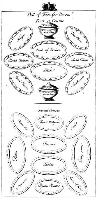 18th Century Cookery Books And The British Housewife