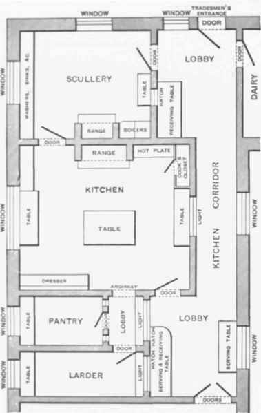 The servant s quarters in 19th century country houses like downton abbey jane austen 39 s world Victorian kitchen design layout