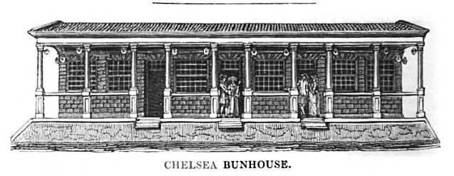 Chelsea Bun-House, image @ Gentleman's Magazine and Historical Chronicle, Volume 11