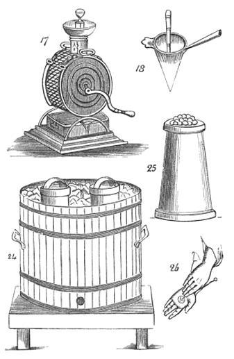 Confectioners tools
