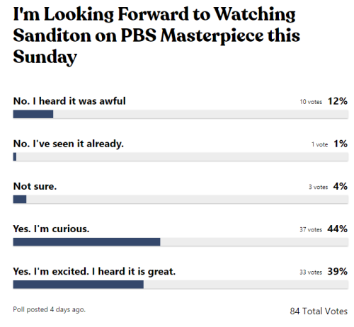 "Image of the Sanditon poll results for ""I'm looking forward to watching Sanditon on PBS Masterpiece this Sunday, with 83% looking forward to watching the mini-series."